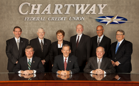 Board of Directors group photo — Chartway Federal Credit Union