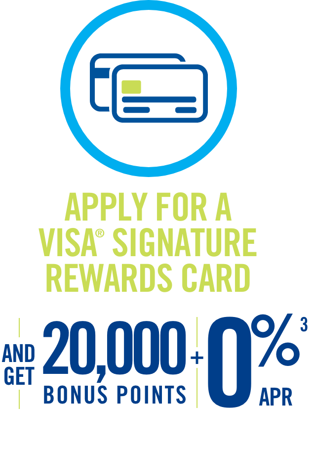 Apply for a Visa Signature Rewards Card and get 20,000 + 0%(3)